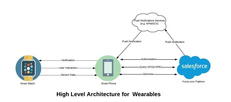HL Architecture.jpg